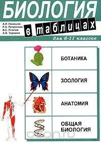 Биология в таблицах для 6-11 классов
