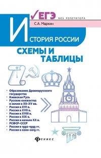 История России:схемы и таблицы:подготовка к ЕГЭ дп