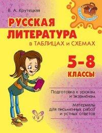 Русская литература в таблицах и схемах 5-8 классы