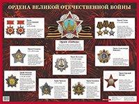 Ордена Великой Отечественной войны. Наглядное пособие